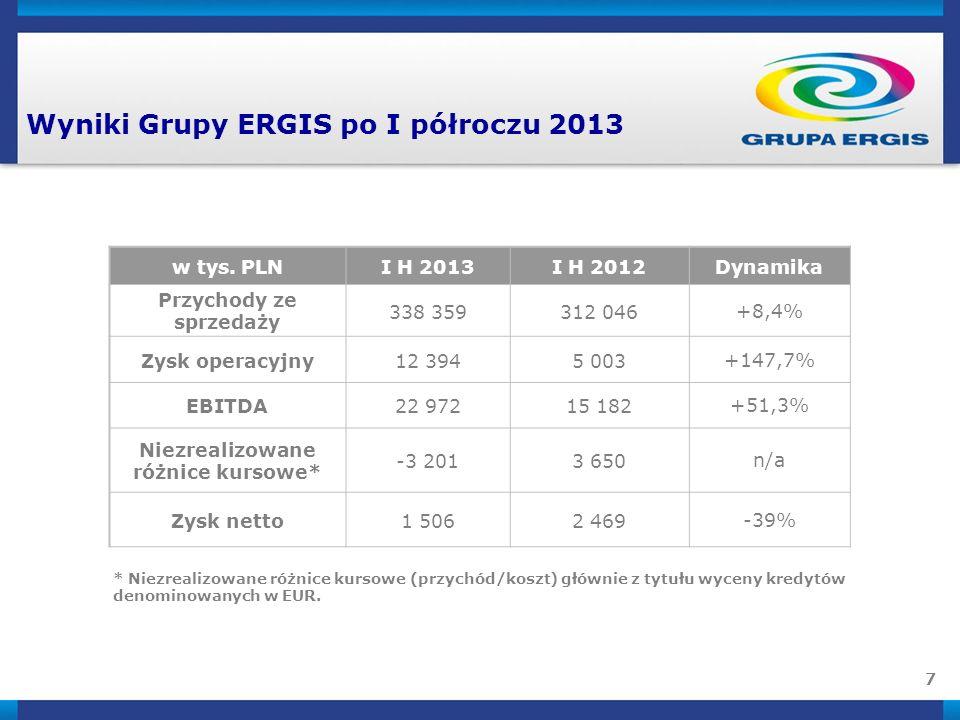 7 Wyniki Grupy ERGIS po I półroczu 2013 * Niezrealizowane różnice kursowe (przychód/koszt) głównie z tytułu wyceny kredytów denominowanych w EUR.