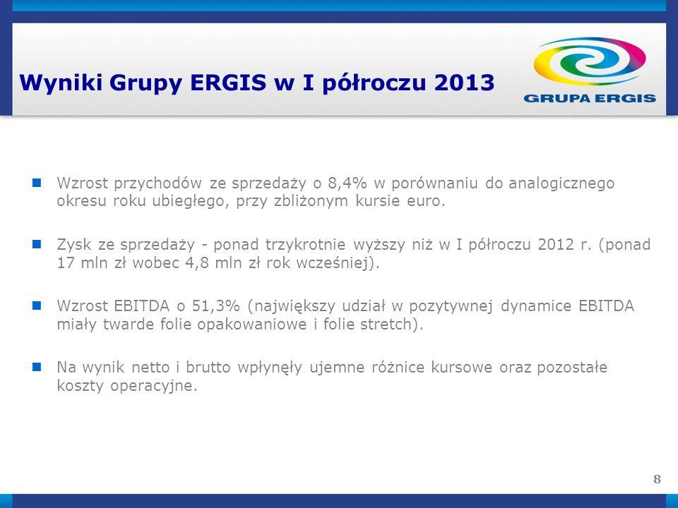 8 Wyniki Grupy ERGIS w I półroczu 2013 Wzrost przychodów ze sprzedaży o 8,4% w porównaniu do analogicznego okresu roku ubiegłego, przy zbliżonym kursie euro.