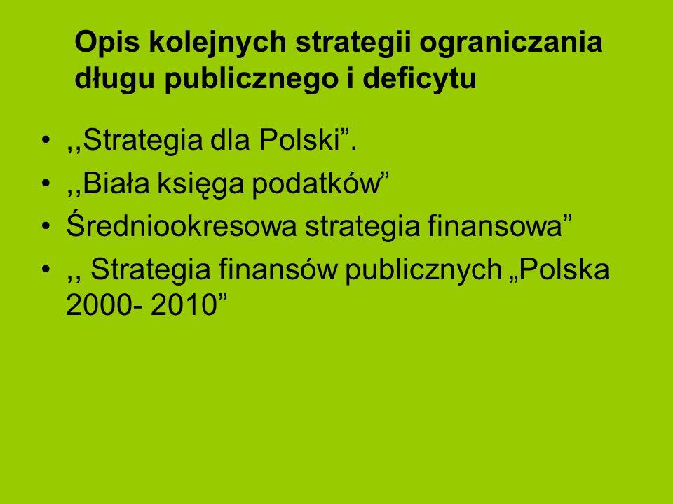 Opis kolejnych strategii ograniczania długu publicznego i deficytu,,Strategia dla Polski.,,Biała księga podatków Średniookresowa strategia finansowa,,