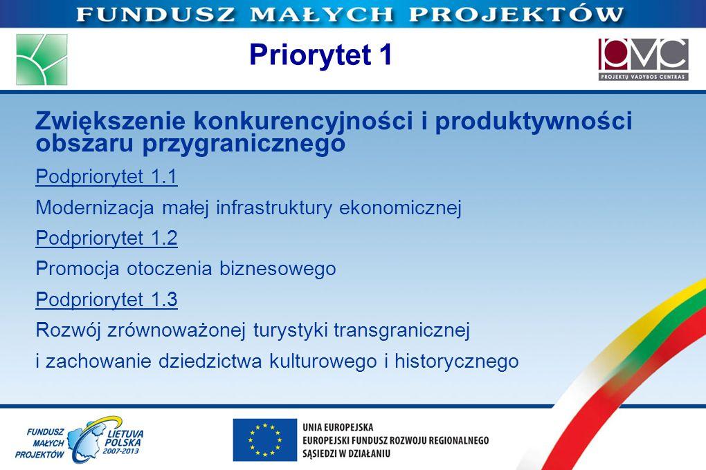 Priorytet 1 Zwiększenie konkurencyjności i produktywności obszaru przygranicznego Podpriorytet 1.1 Modernizacja małej infrastruktury ekonomicznej Podp