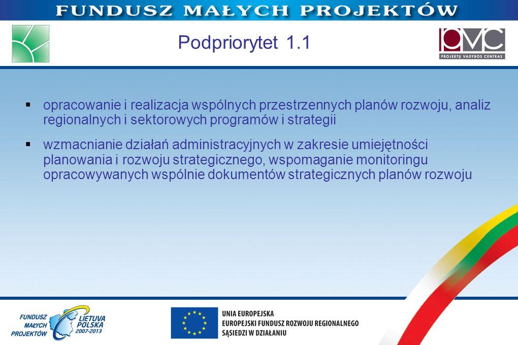 Podpriorytet 1.1 opracowanie i realizacja wspólnych przestrzennych planów rozwoju, analiz regionalnych i sektorowych programów i strategii wzmacnianie