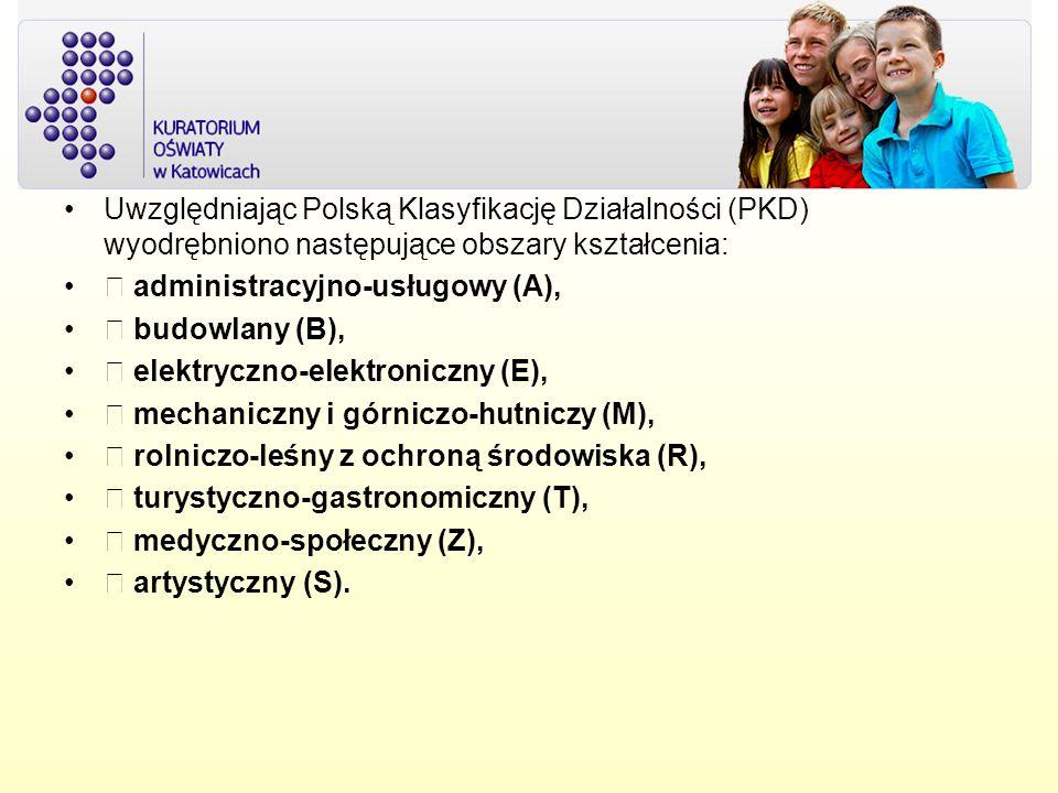 Uwzględniając Polską Klasyfikację Działalności (PKD) wyodrębniono następujące obszary kształcenia: administracyjno-usługowy (A), budowlany (B), elektr