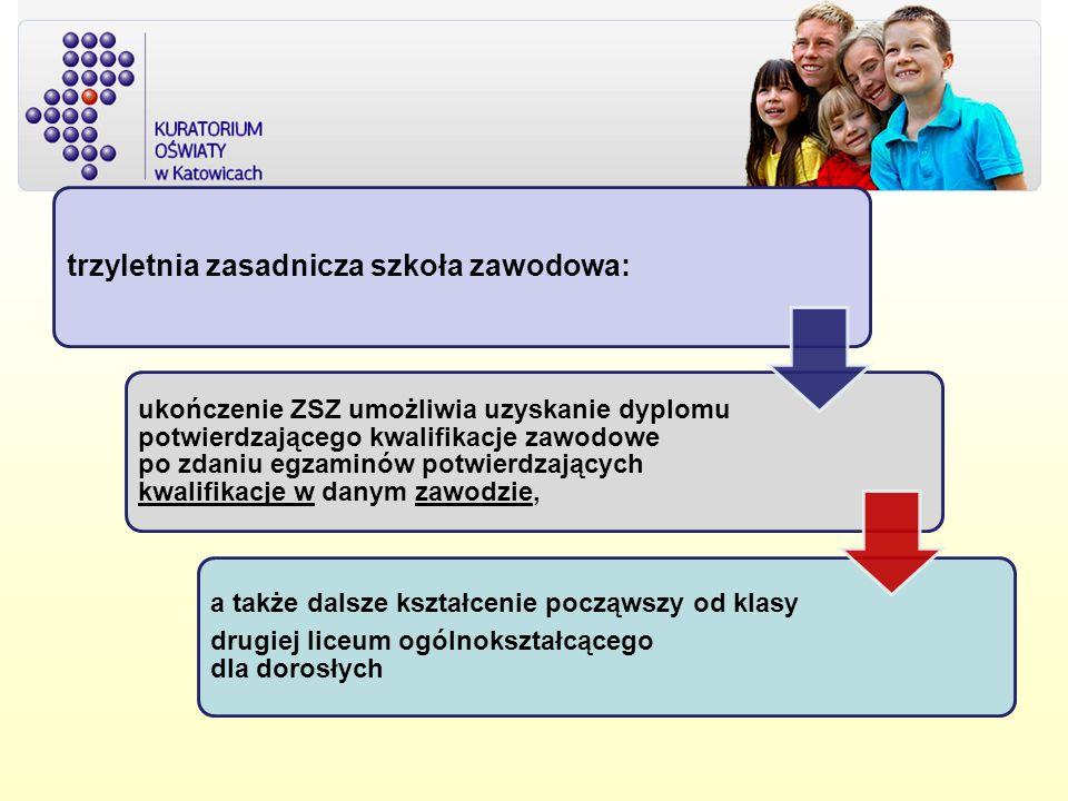 ZagadnieniePunktacja szczegółowaPunktacja maksymalna Język polski dopuszczający – 0 punktów 19 punktów dostateczny – 9 punktów dobry – 13 punktów bardzo dobry –16 punktów celujący – 19 punktów Pierwsze wybrane zajęcia edukacyjne jak w przypadku języka polskiego 19 punktów Drugie wybrane zajęcia edukacyjne jak w przypadku języka polskiego 19 punktów Trzecie wybrane zajęcia edukacyjne jak w przypadku języka polskiego 19 punktów