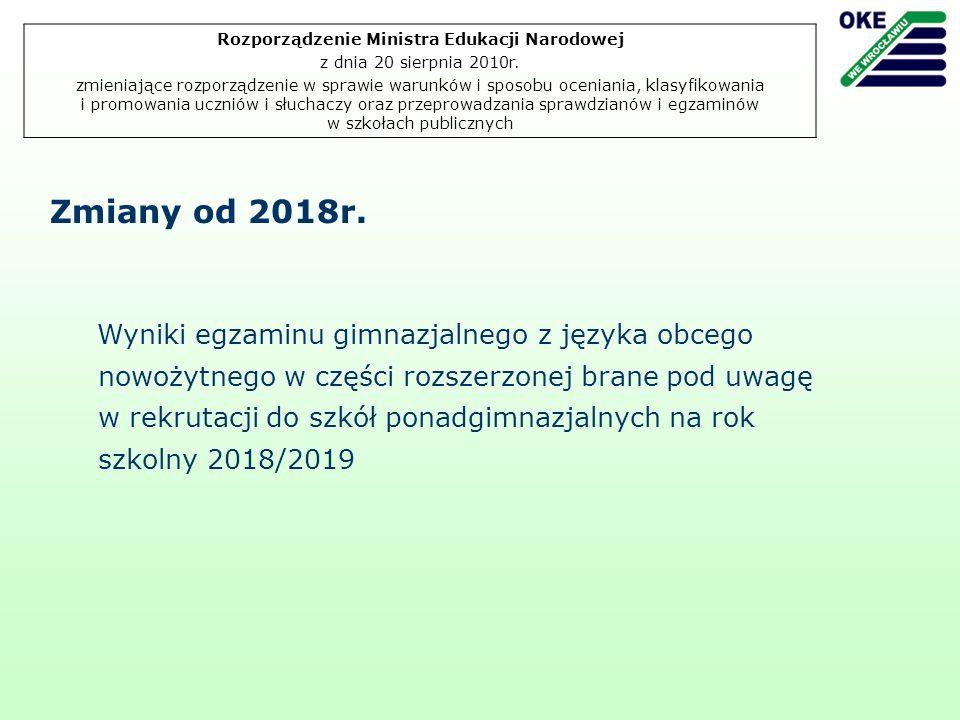 Zmiany od 2018r.