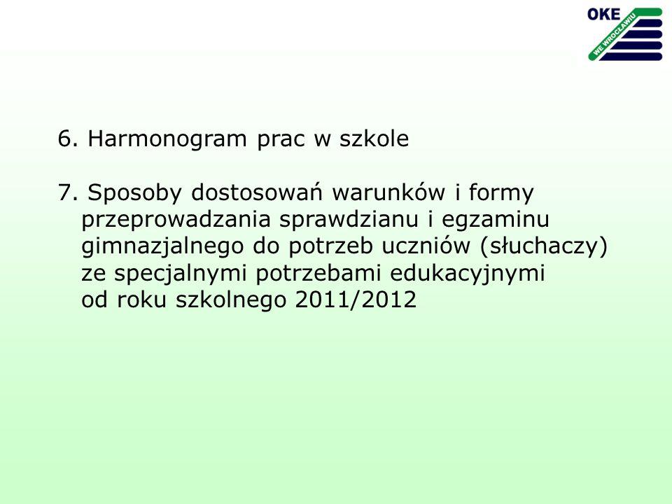 6. Harmonogram prac w szkole 7.