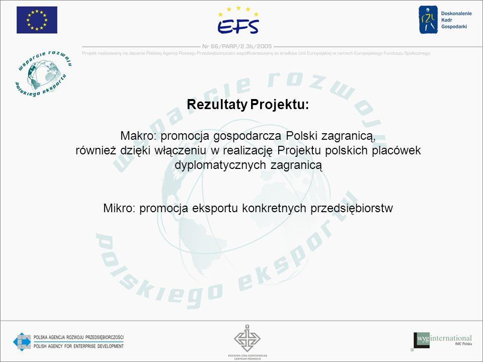 Rezultaty Projektu: Makro: promocja gospodarcza Polski zagranicą, również dzięki włączeniu w realizację Projektu polskich placówek dyplomatycznych zagranicą Mikro: promocja eksportu konkretnych przedsiębiorstw