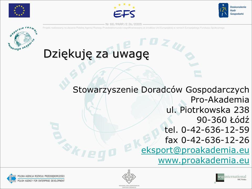 Dziękuję za uwagę Stowarzyszenie Doradców Gospodarczych Pro-Akademia ul. Piotrkowska 238 90-360 Łódź tel. 0-42-636-12-59 fax 0-42-636-12-26 eksport@pr