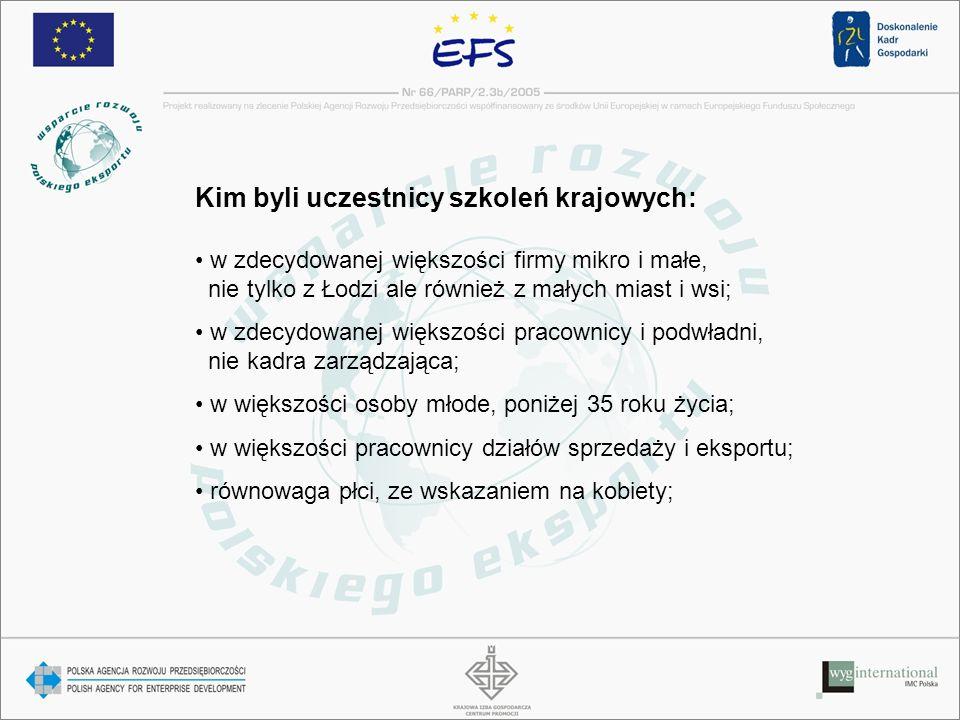 Kim byli uczestnicy szkoleń krajowych: w zdecydowanej większości firmy mikro i małe, nie tylko z Łodzi ale również z małych miast i wsi; w zdecydowanej większości pracownicy i podwładni, nie kadra zarządzająca; w większości osoby młode, poniżej 35 roku życia; w większości pracownicy działów sprzedaży i eksportu; równowaga płci, ze wskazaniem na kobiety;
