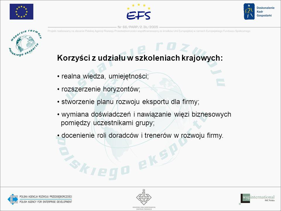 Korzyści z udziału w szkoleniach krajowych: realna wiedza, umiejętności; rozszerzenie horyzontów; stworzenie planu rozwoju eksportu dla firmy; wymiana