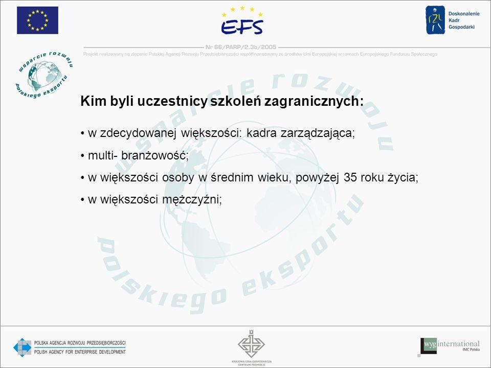 Kim byli uczestnicy szkoleń zagranicznych: w zdecydowanej większości: kadra zarządzająca; multi- branżowość; w większości osoby w średnim wieku, powyżej 35 roku życia; w większości mężczyźni;
