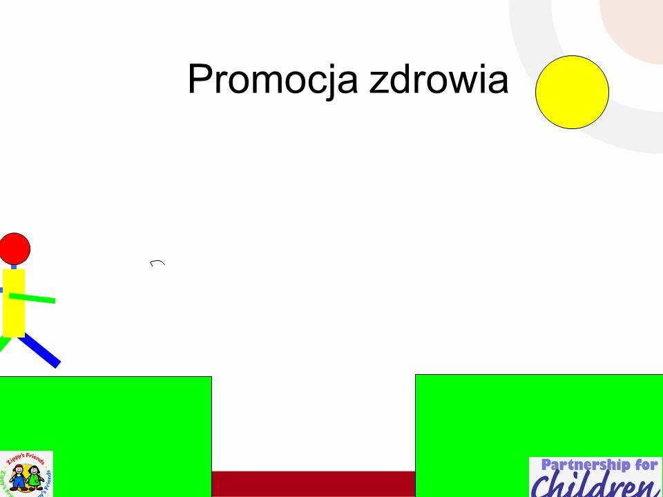 Promocja zdrowia