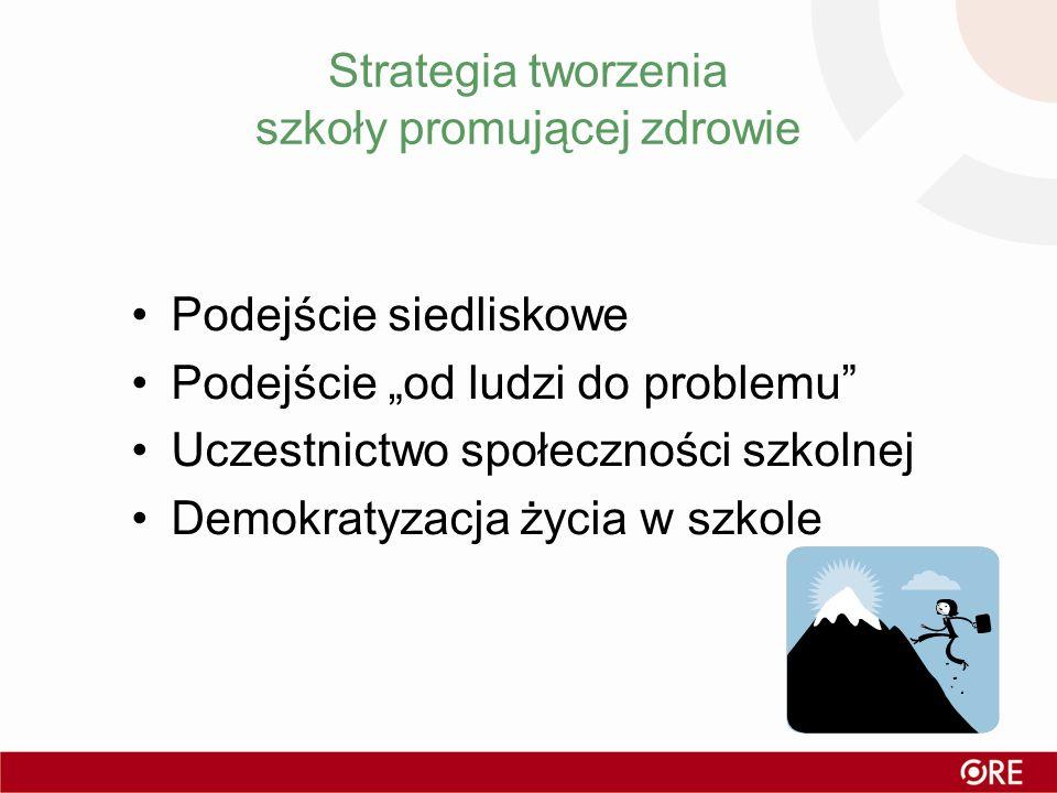 Strategia tworzenia szkoły promującej zdrowie Podejście siedliskowe Podejście od ludzi do problemu Uczestnictwo społeczności szkolnej Demokratyzacja ż