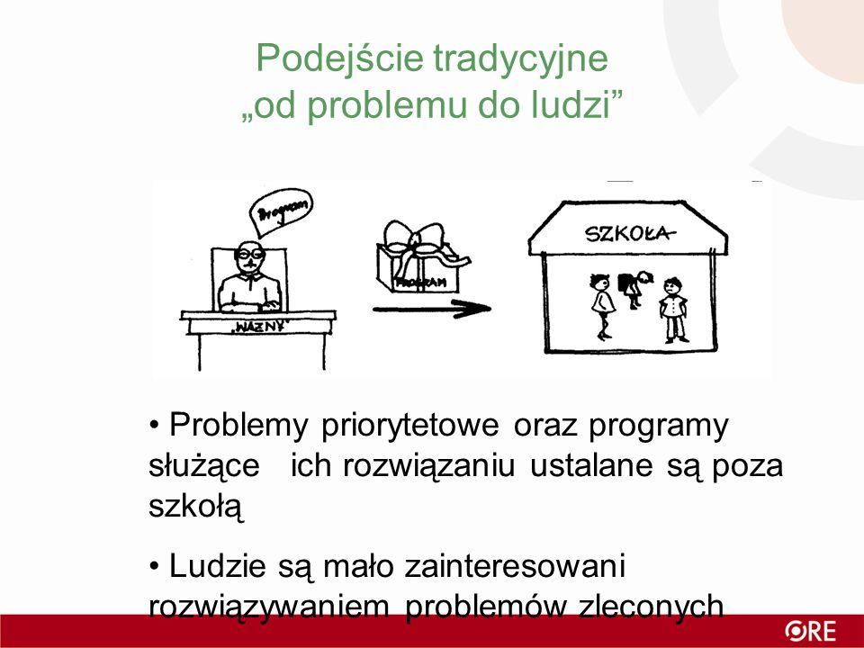 Podejście tradycyjne od problemu do ludzi Problemy priorytetowe oraz programy służące ich rozwiązaniu ustalane są poza szkołą Ludzie są mało zainteres