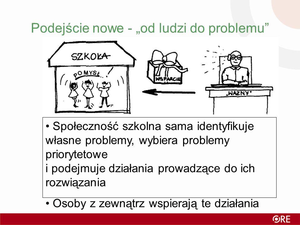 Podejście nowe - od ludzi do problemu Społeczność szkolna sama identyfikuje własne problemy, wybiera problemy priorytetowe i podejmuje działania prowa