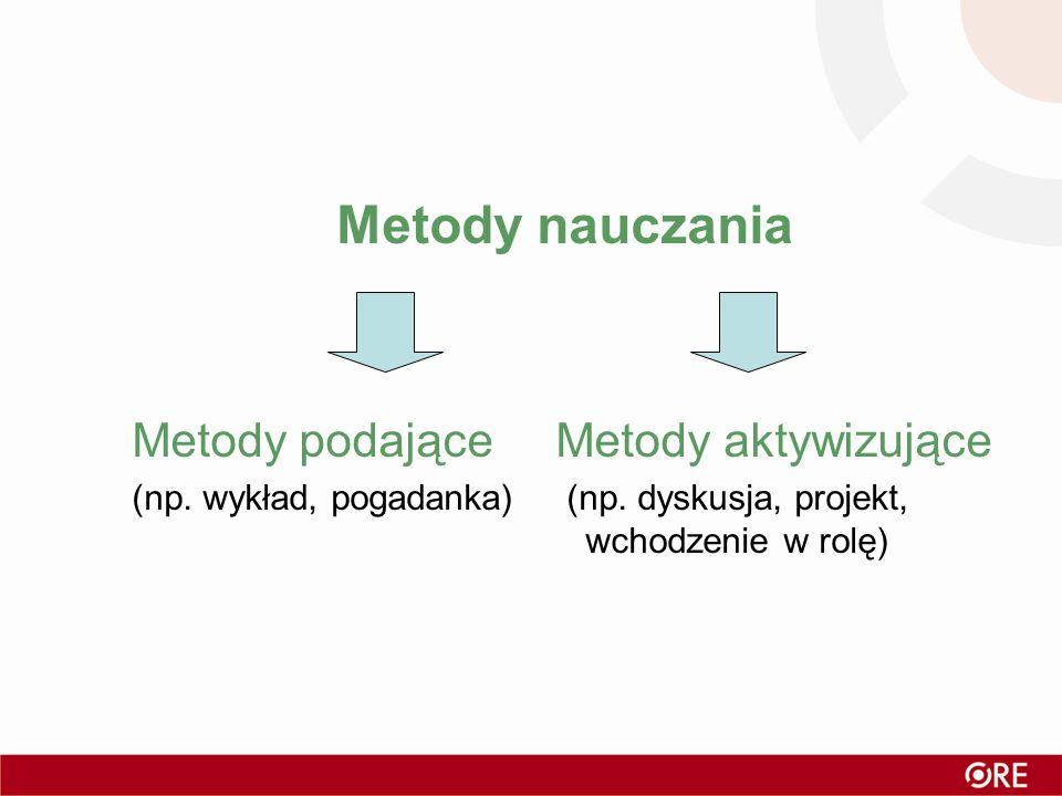 Metody nauczania Metody podające Metody aktywizujące (np. wykład, pogadanka) (np. dyskusja, projekt, wchodzenie w rolę)