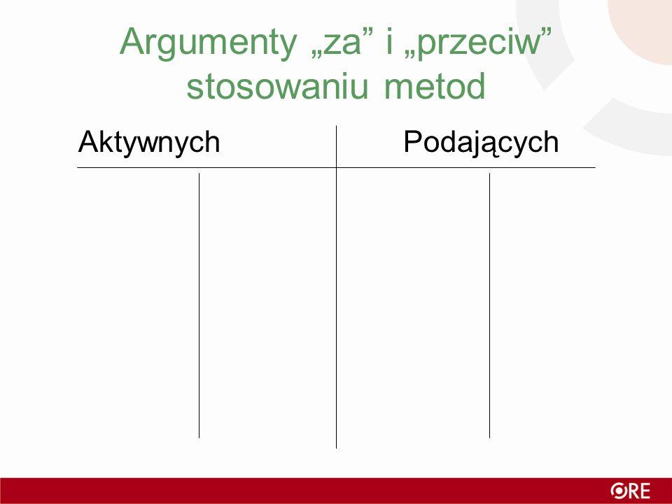 Argumenty za i przeciw stosowaniu metod Aktywnych Podających
