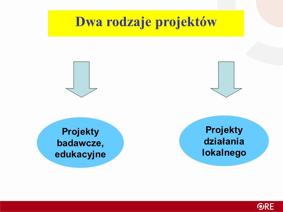 Dwa rodzaje projektów Projekty badawcze, edukacyjne Projekty działania lokalnego