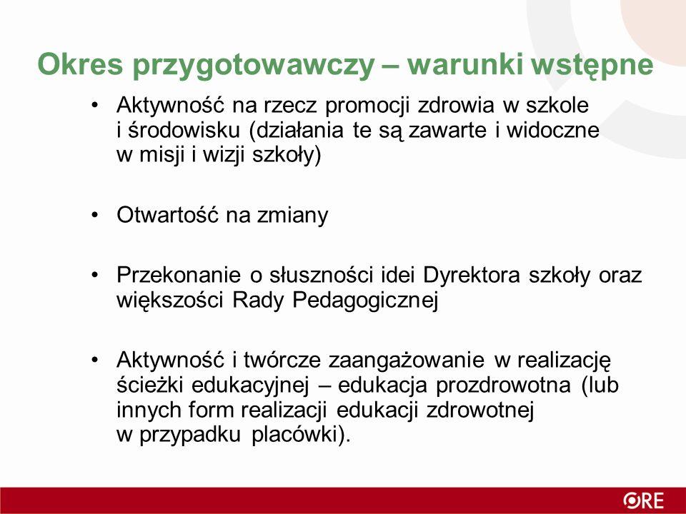 Okres przygotowawczy – warunki wstępne Aktywność na rzecz promocji zdrowia w szkole i środowisku (działania te są zawarte i widoczne w misji i wizji s