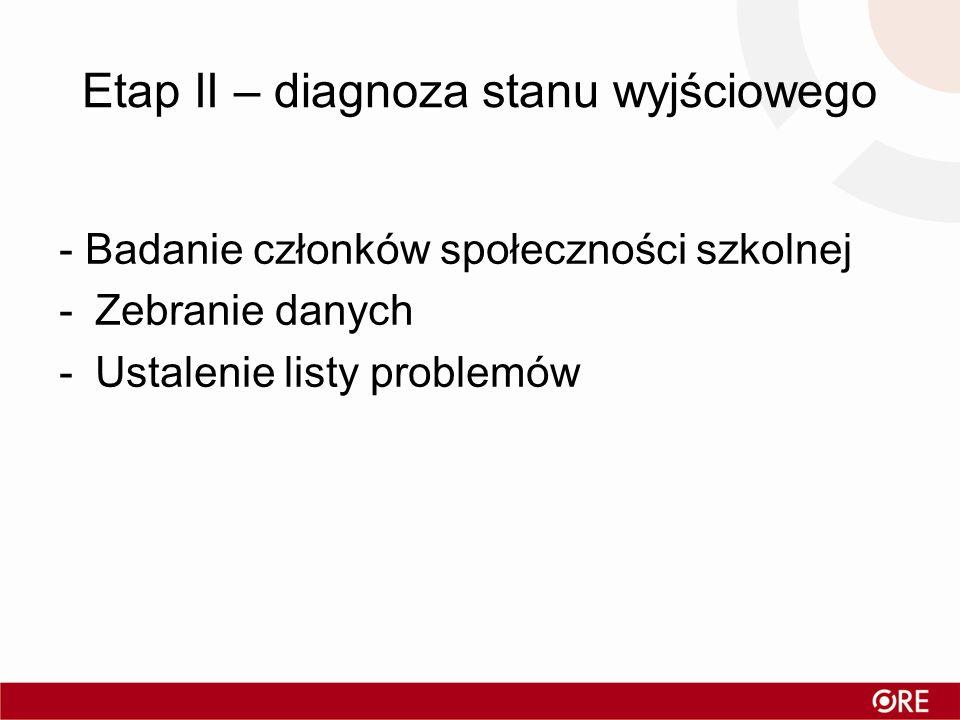 - Badanie członków społeczności szkolnej -Zebranie danych -Ustalenie listy problemów Etap II – diagnoza stanu wyjściowego