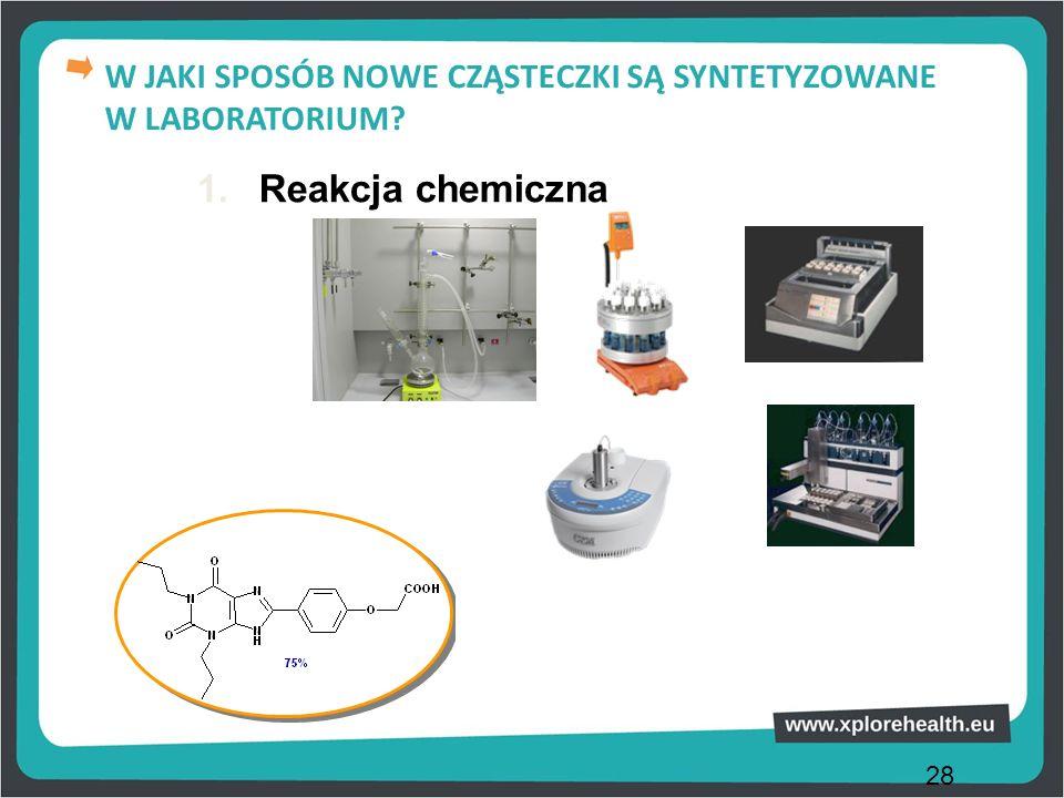 28 1.Reakcja chemiczna W JAKI SPOSÓB NOWE CZĄSTECZKI SĄ SYNTETYZOWANE W LABORATORIUM?