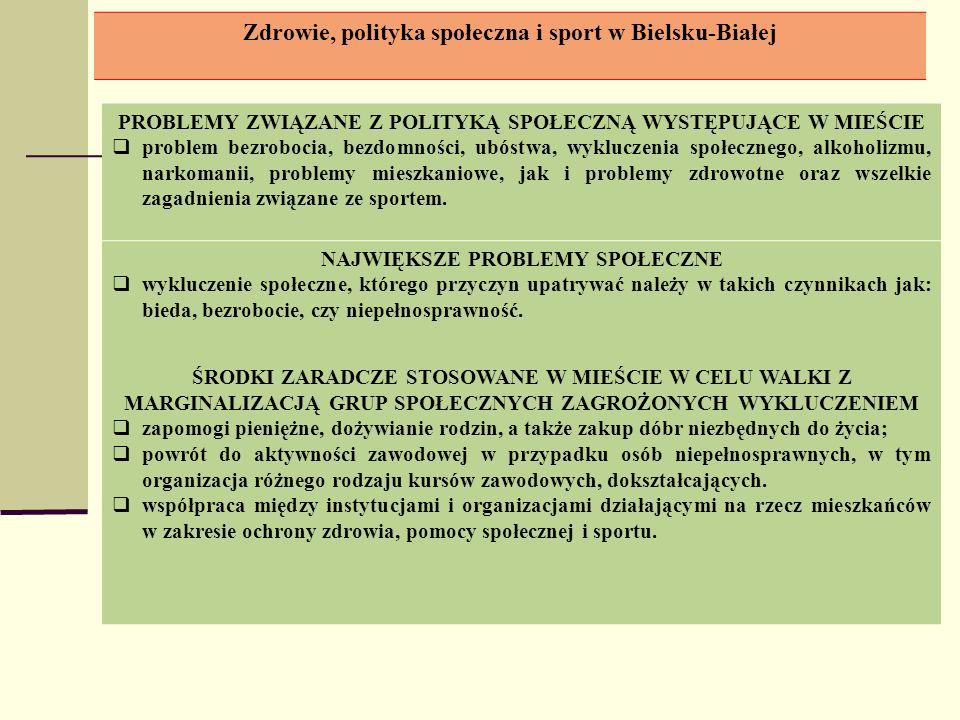 Zdrowie, polityka społeczna i sport w Bielsku-Białej PROBLEMY ZWIĄZANE Z POLITYKĄ SPOŁECZNĄ WYSTĘPUJĄCE W MIEŚCIE problem bezrobocia, bezdomności, ubó
