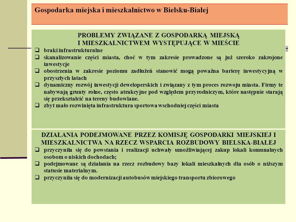 Gospodarka miejska i mieszkalnictwo w Bielsku-Białej PROBLEMY ZWIĄZANE Z GOSPODARKĄ MIEJSKĄ I MIESZKALNICTWEM WYSTĘPUJĄCE W MIEŚCIE braki infrastruktu