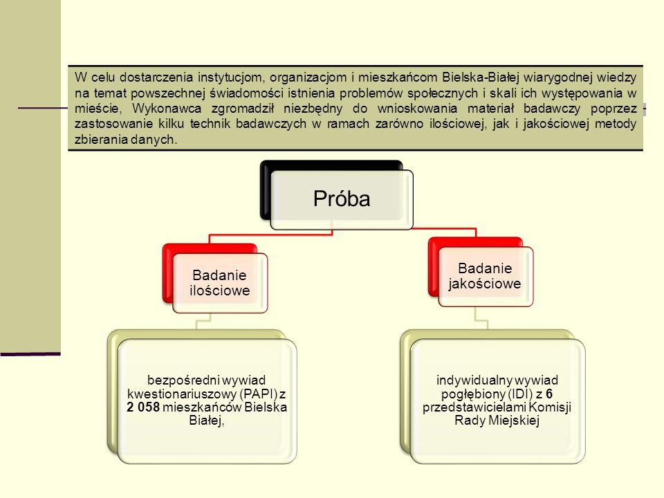 W celu dostarczenia instytucjom, organizacjom i mieszkańcom Bielska-Białej wiarygodnej wiedzy na temat powszechnej świadomości istnienia problemów spo