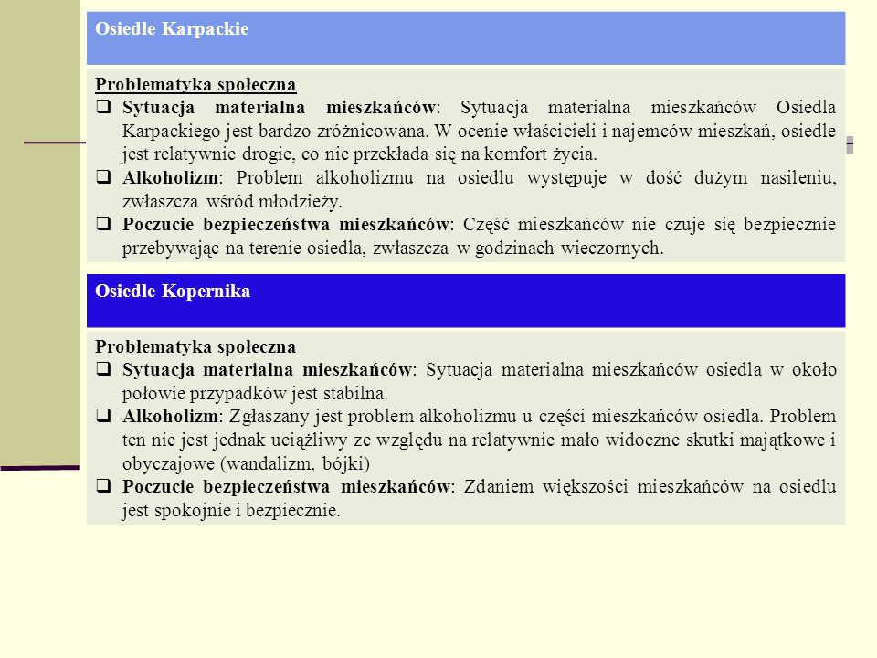 Osiedle Karpackie Problematyka społeczna Sytuacja materialna mieszkańców: Sytuacja materialna mieszkańców Osiedla Karpackiego jest bardzo zróżnicowana