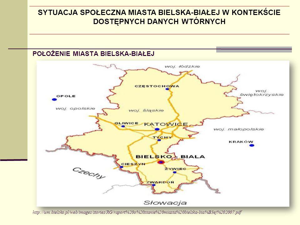 POŁOŻENIE MIASTA BIELSKA-BIAŁEJ POŁOŻENIE MIASTA BIELSKA-BIAŁEJ http://um.bielsko.pl/web/images/stories/RG/raport%20o%20stanie%20miasta%20bielska-bia%