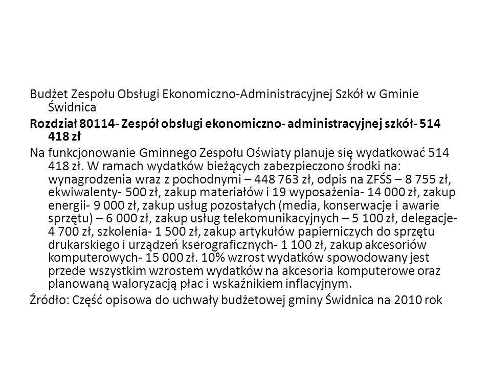 Budżet Zespołu Obsługi Ekonomiczno-Administracyjnej Szkół w Gminie Świdnica Rozdział 80114- Zespół obsługi ekonomiczno- administracyjnej szkół- 514 41