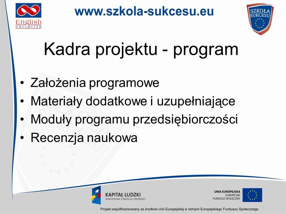 Założenia programowe Materiały dodatkowe i uzupełniające Moduły programu przedsiębiorczości Recenzja naukowa Kadra projektu - program