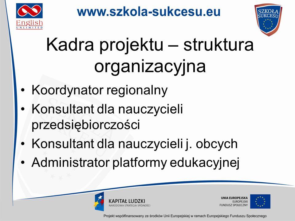 Kadra projektu – struktura organizacyjna Koordynator regionalny Konsultant dla nauczycieli przedsiębiorczości Konsultant dla nauczycieli j. obcych Adm