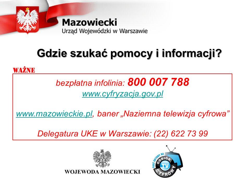 Gdzie szukać pomocy i informacji.