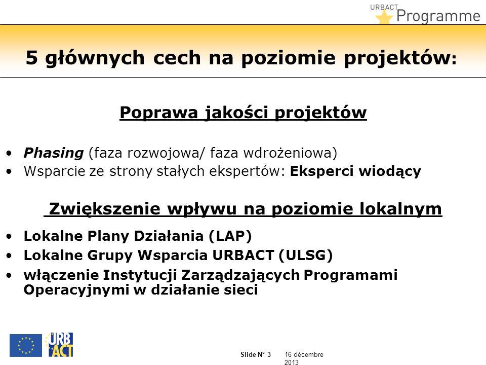 16 décembre 2013 Slide N° 3 5 głównych cech na poziomie projektów : Poprawa jakości projektów Phasing (faza rozwojowa/ faza wdrożeniowa) Wsparcie ze strony stałych ekspertów: Eksperci wiodący Zwiększenie wpływu na poziomie lokalnym Lokalne Plany Działania (LAP) Lokalne Grupy Wsparcia URBACT (ULSG) włączenie Instytucji Zarządzających Programami Operacyjnymi w działanie sieci
