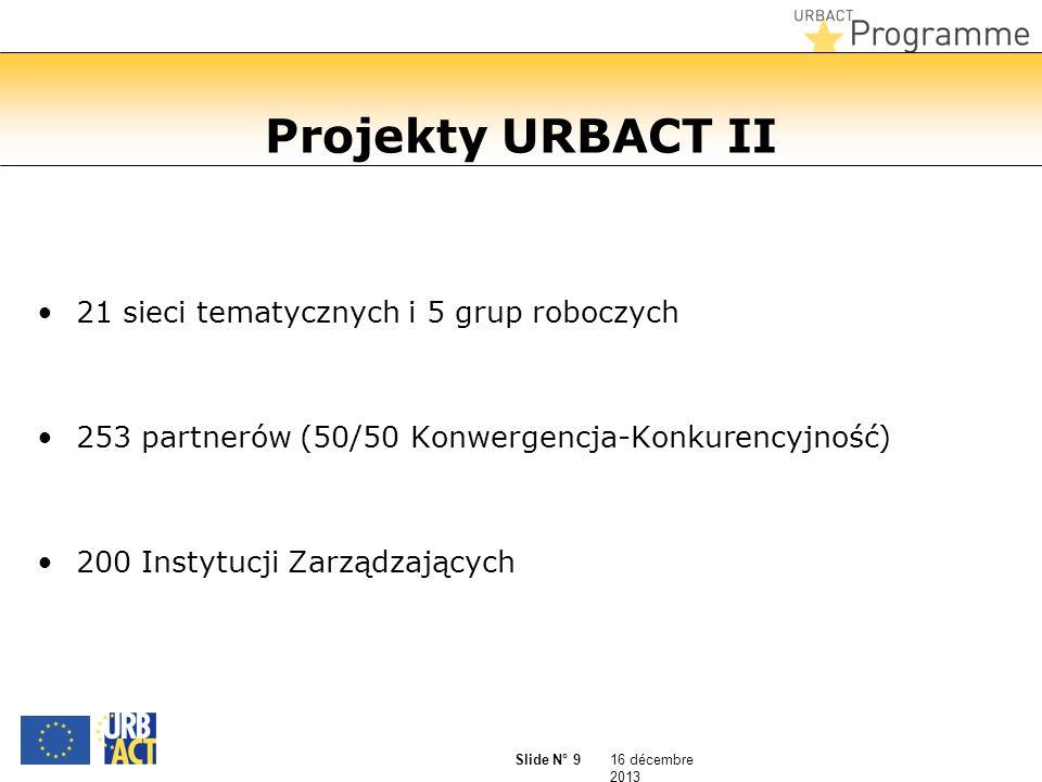 16 décembre 2013 Slide N° 9 Projekty URBACT II 21 sieci tematycznych i 5 grup roboczych 253 partnerów (50/50 Konwergencja-Konkurencyjność) 200 Instytucji Zarządzających
