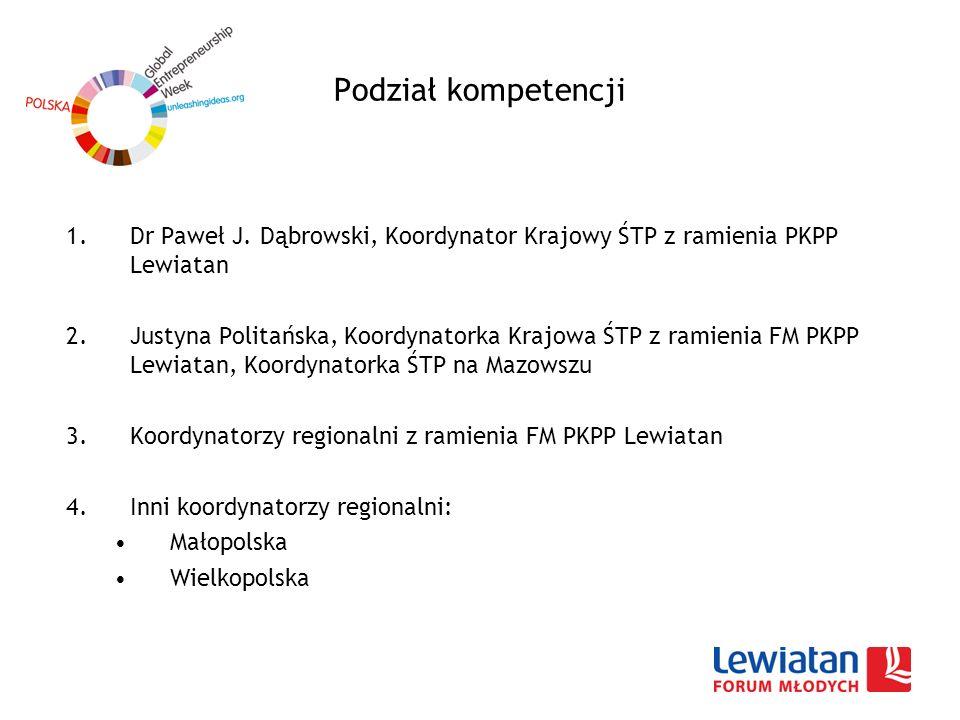 Podział kompetencji 1.Dr Paweł J.