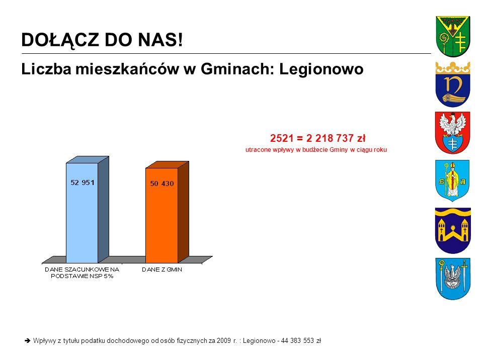 Liczba mieszkańców w Gminach: Wieliszew Wpływy z tytułu podatku dochodowego od osób fizycznych za 2009 r.