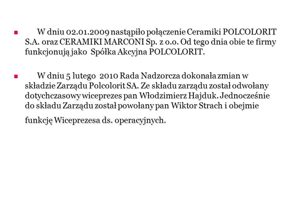W dniu 02.01.2009 nastąpiło połączenie Ceramiki POLCOLORIT S.A. oraz CERAMIKI MARCONI Sp. z o.o. Od tego dnia obie te firmy funkcjonują jako Spółka Ak