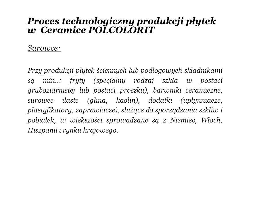 Proces technologiczny produkcji płytek w Ceramice POLCOLORIT Surowce: Przy produkcji płytek ściennych lub podłogowych składnikami są min..: fryty (spe