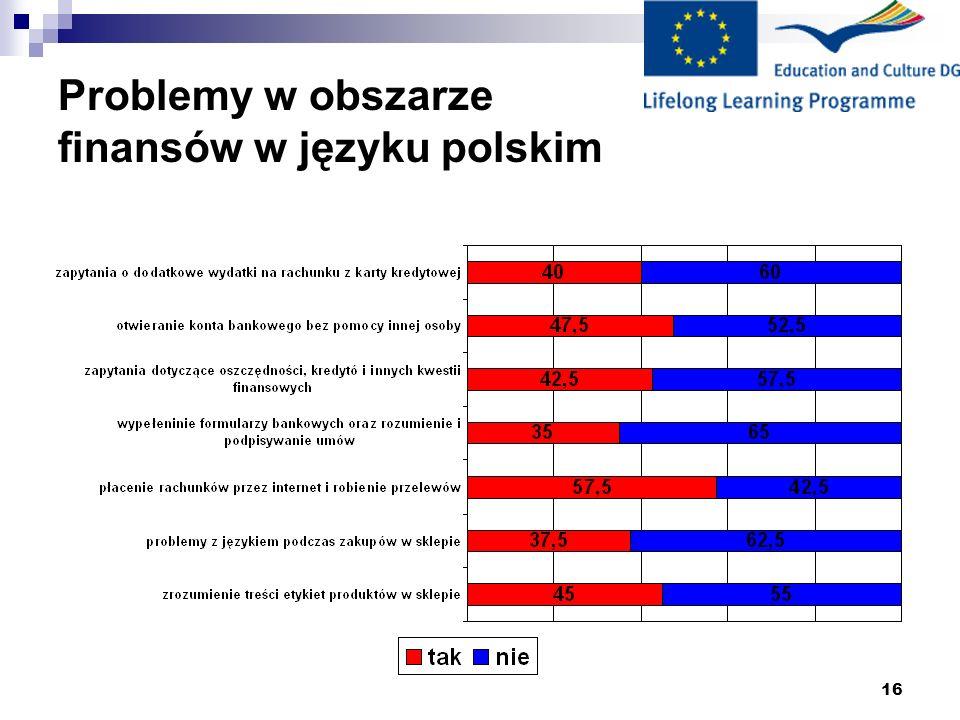 17 Problemy w obszarze finansów w języku polskim problemy w obszarze finansów spowodowane niedostateczną znajomością języka polskiego kwestie finansowe nie powodujące problemów: - płacenie rachunków przez internet i dokonywanie przelewów - zakupy w sklepie