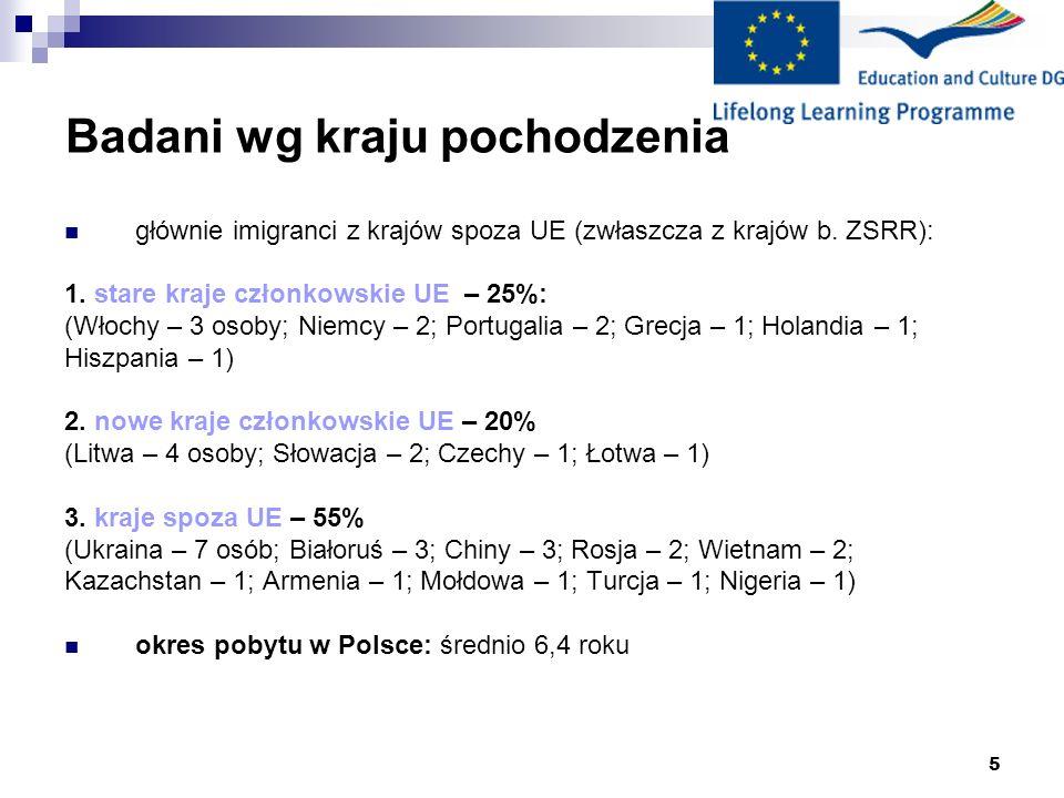 5 Badani wg kraju pochodzenia głównie imigranci z krajów spoza UE (zwłaszcza z krajów b. ZSRR): 1. stare kraje członkowskie UE – 25%: (Włochy – 3 osob