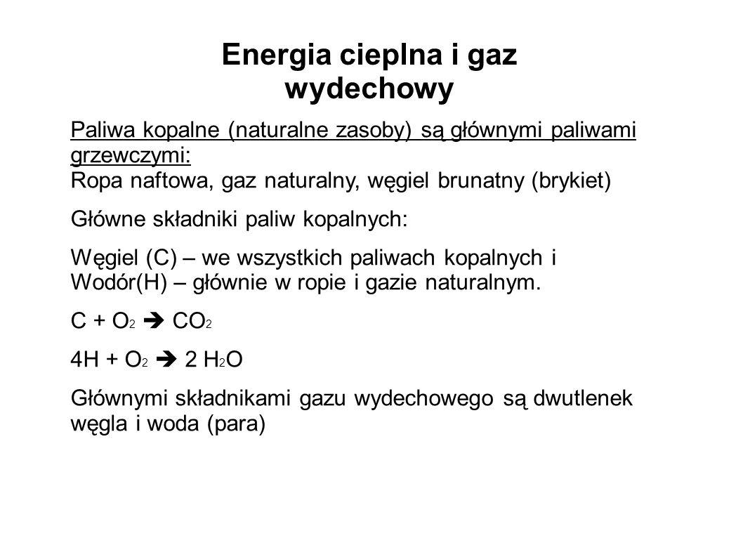 Energia cieplna i gaz wydechowy Paliwa kopalne (naturalne zasoby) są głównymi paliwami grzewczymi: Ropa naftowa, gaz naturalny, węgiel brunatny (bryki