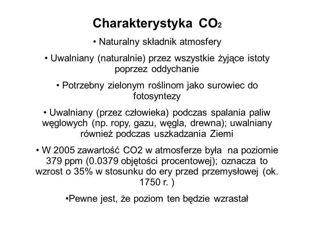 Charakterystyka CO 2 Naturalny składnik atmosfery Uwalniany (naturalnie) przez wszystkie żyjące istoty poprzez oddychanie Potrzebny zielonym roślinom