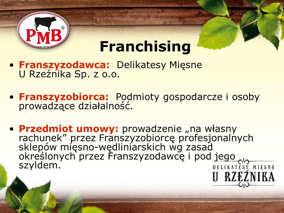 Franszyzodawca: Delikatesy Mięsne U Rzeźnika Sp. z o.o. Franszyzobiorca: Podmioty gospodarcze i osoby prowadzące działalność. Przedmiot umowy: prowadz