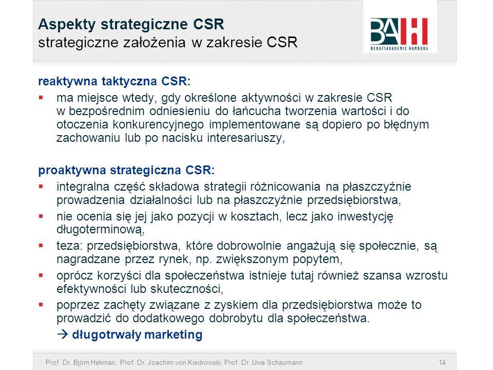 Prof. Dr. Björn Hekman, Prof. Dr. Joachim von Kiedrowski, Prof. Dr. Uwe Schaumann14 Aspekty strategiczne CSR strategiczne założenia w zakresie CSR rea