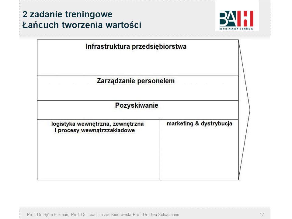 Prof. Dr. Björn Hekman, Prof. Dr. Joachim von Kiedrowski, Prof. Dr. Uwe Schaumann17 2 zadanie treningowe Łańcuch tworzenia wartości