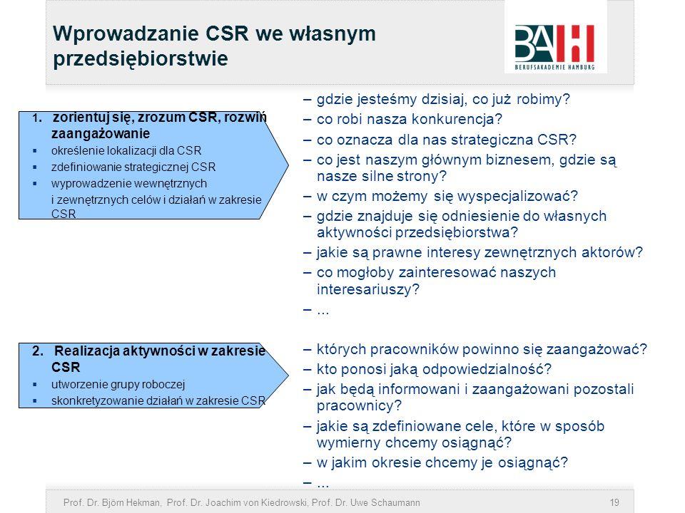 Prof. Dr. Björn Hekman, Prof. Dr. Joachim von Kiedrowski, Prof. Dr. Uwe Schaumann19 Wprowadzanie CSR we własnym przedsiębiorstwie –gdzie jesteśmy dzis