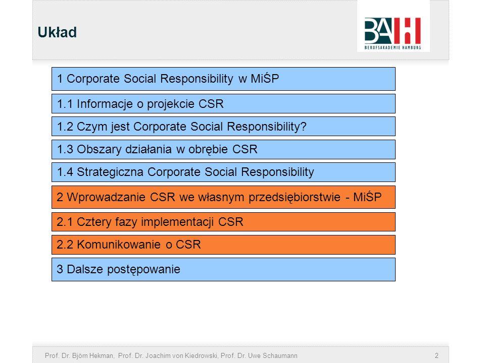 Prof. Dr. Björn Hekman, Prof. Dr. Joachim von Kiedrowski, Prof. Dr. Uwe Schaumann2 1.3 Obszary działania w obrębie CSR 1.1 Kundenbindung, Image und CS