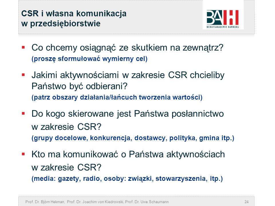 Prof. Dr. Björn Hekman, Prof. Dr. Joachim von Kiedrowski, Prof. Dr. Uwe Schaumann24 CSR i własna komunikacja w przedsiębiorstwie Co chcemy osiągnąć ze