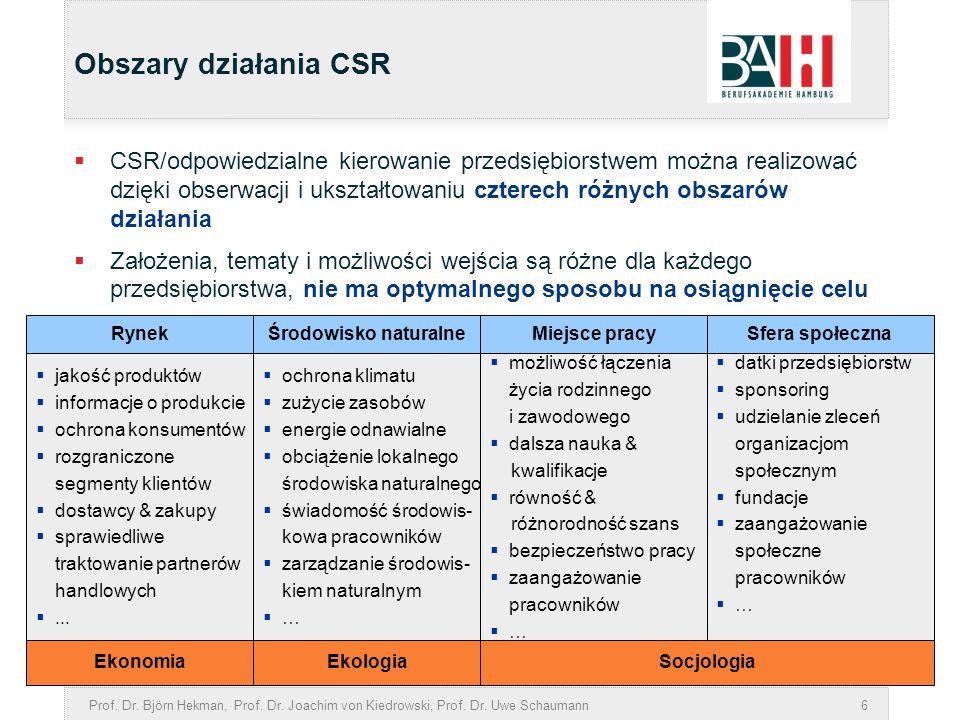 Prof. Dr. Björn Hekman, Prof. Dr. Joachim von Kiedrowski, Prof. Dr. Uwe Schaumann6 Obszary działania CSR CSR/odpowiedzialne kierowanie przedsiębiorstw
